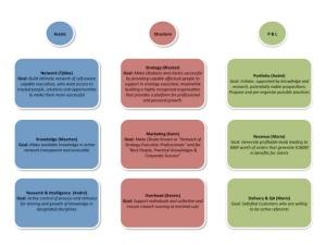 Qhuba Areas of Responsibility